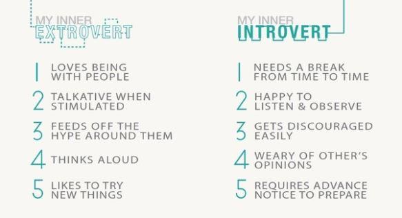 chart of introvert vs extrovert.